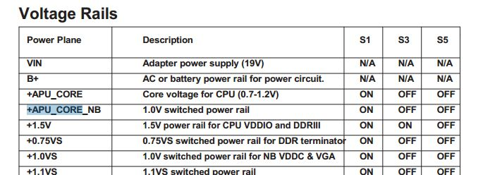 voltage_raisl.jpg.840498f65211fe4b005c14c3e6881a29.jpg