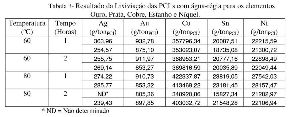 Tabela03.jpg.7676c11b39655cb55ed88a347d7b4fc1.jpg