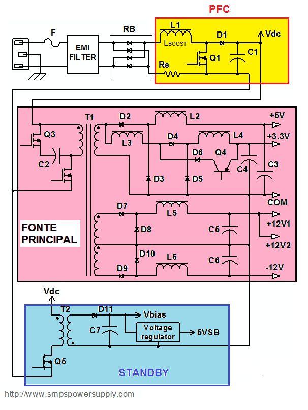 Diagrama_Bloco_fonte_PFC.jpg.3e1b31cdadb406a3ad07ae3ca595af89.jpg