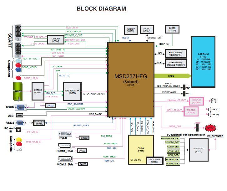 Block_Diagram.jpg.780c0e22668dad632abfa07fe2e3e885.jpg