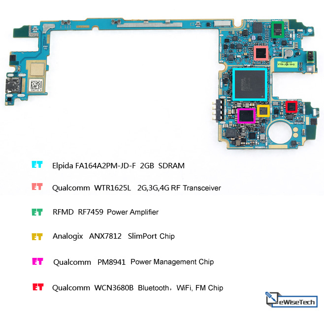 LG-G3-Disassembly-10.jpg.1d9747e891da624d8eefd8eed137fa10.jpg