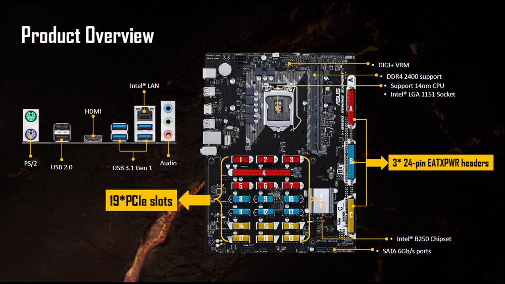 Asus-b250-mining-expert-motherboard-7.png