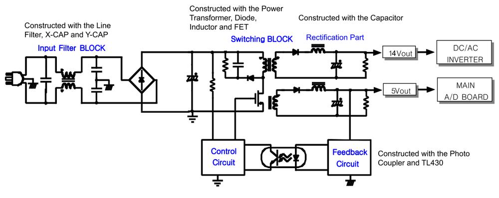 BN44-00124S (IP-43135A) - diagrama em bloco.png