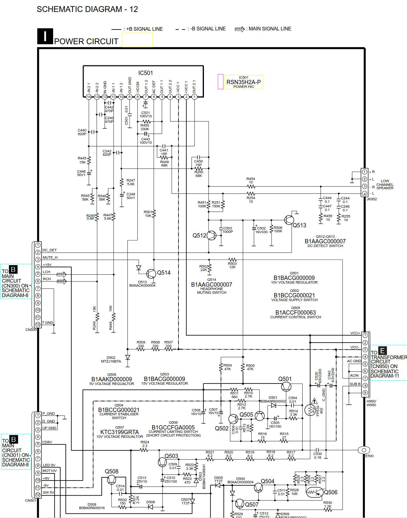 panasonic       sa   akx220 diagrama esquematico  Aparelhos de