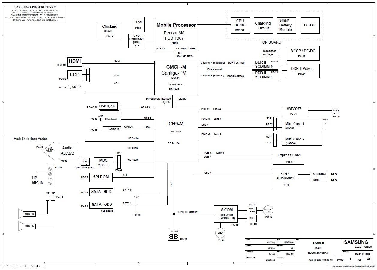 Samsung R518 - BA41-01060A - BA41-01061A - BA41-010602A - Schematic