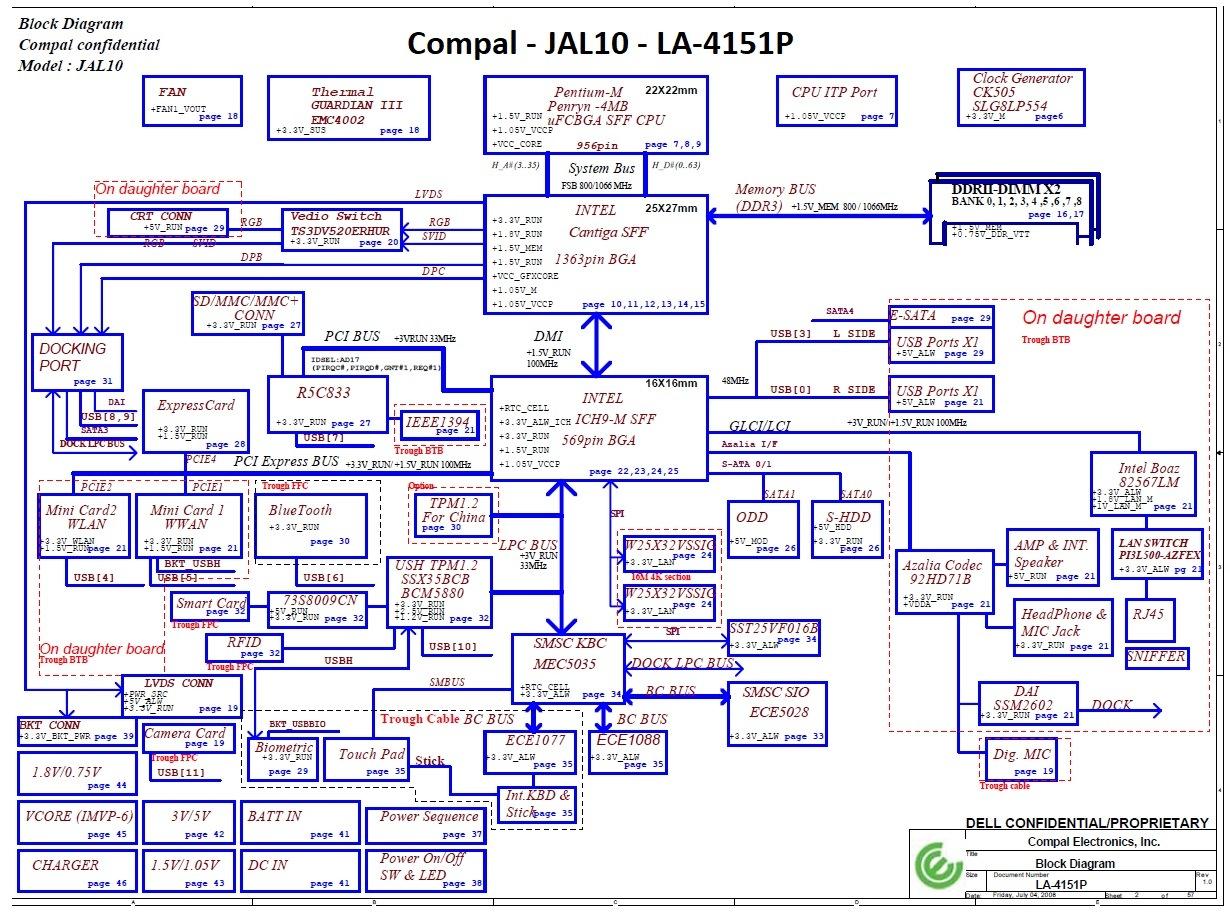Compal - JAL10 - LA-4151P - DAA00000Q1L - M09-LOLA - Rev1.0 - Dell E4300 - Schematic