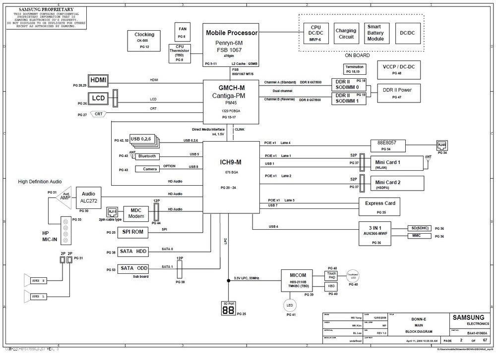 Samsung R518 - BA41-01060A - BA41-01061A - BA41-010602A - Block-Diagram.jpg