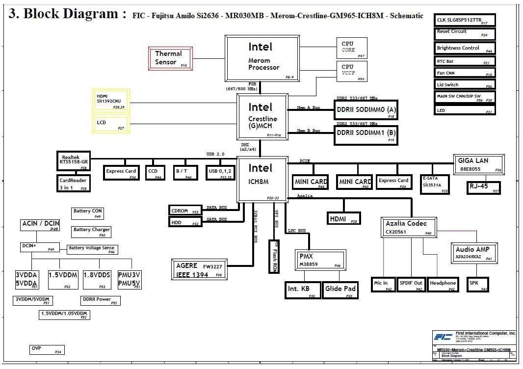 FIC - Fujitsu Amilo Si2636 - MR030MB - Merom-Crestline-GM965-ICH8M - Schematic