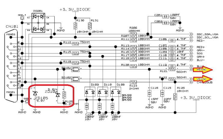 933SN H_Sync V_Sync.png