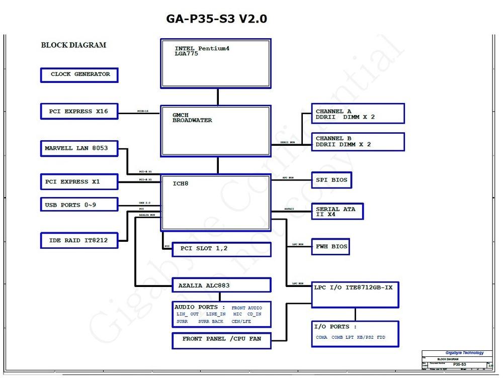GA-P35-S3 V2.0 - BlockDiagram.jpg