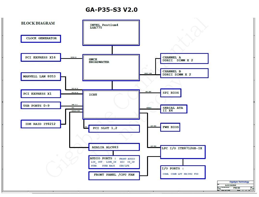 Gigabyte - GA-P35-S3 V2.0 - Schematic