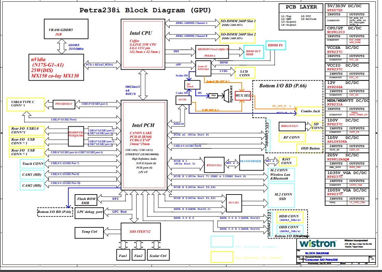 Esquema Acer Aspire Z24-891 AiO Wistron Petra 238i