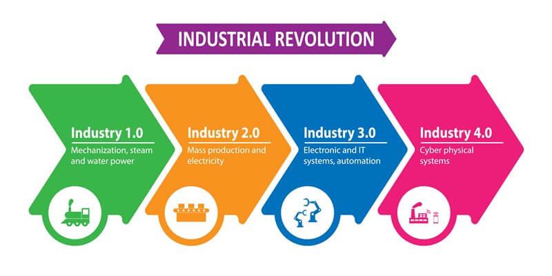 2-industria-40.jpg