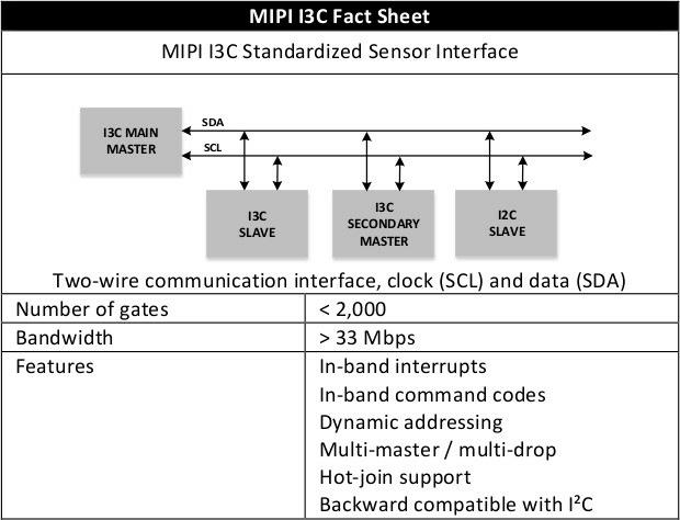 mipi-i3c.jpg