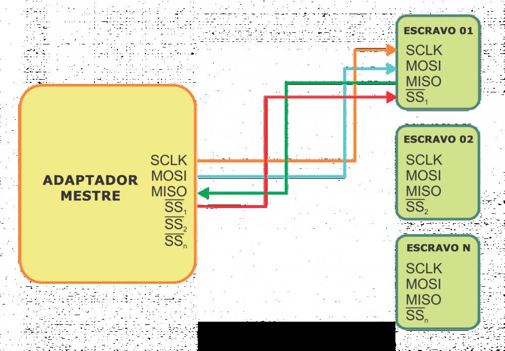 spi-full-duplex.png