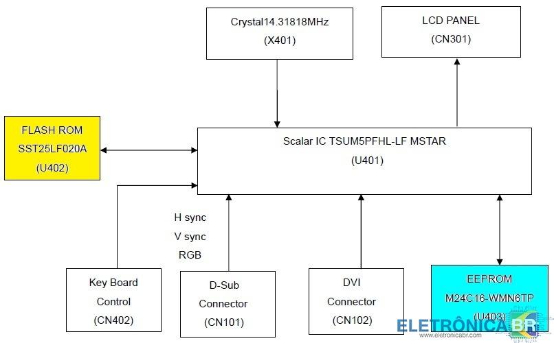 185VW - EEPROM e BIOS.jpg